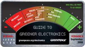 Guía ecológica de compañías de productos electrónicos